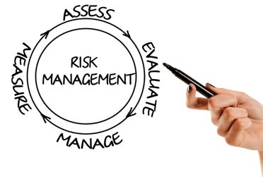 Just What is Risk Management? Part I
