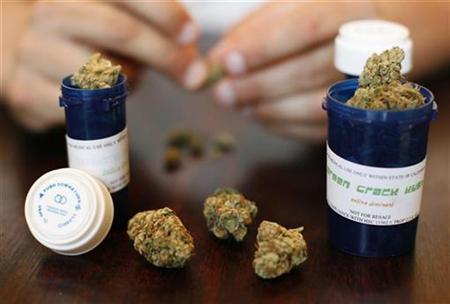 Marijuana Use For Medical Purposes